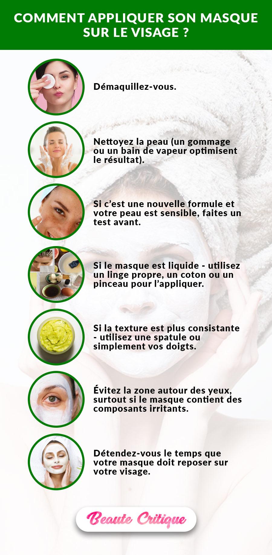 appliquer masque sur visage